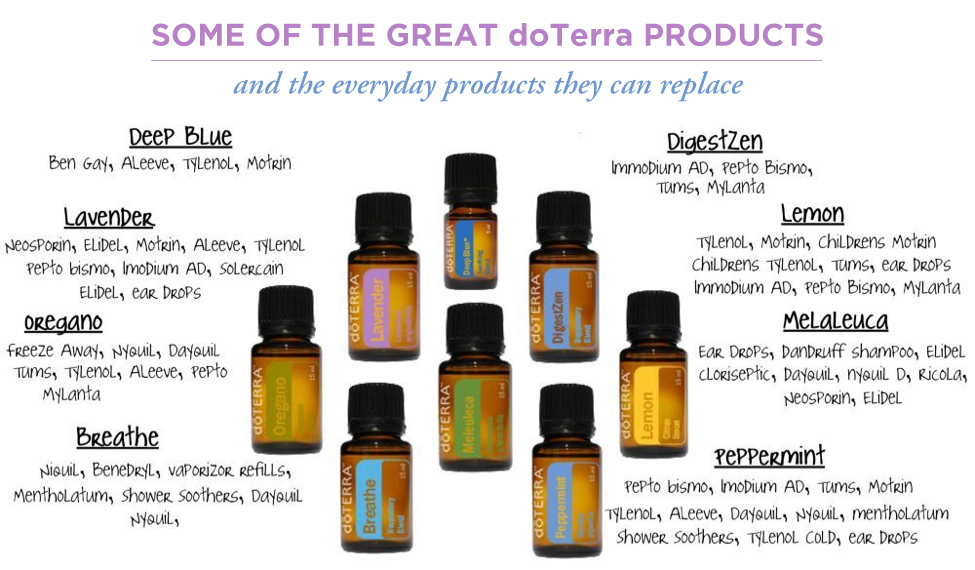 Essential Oils Giveaway Considering You